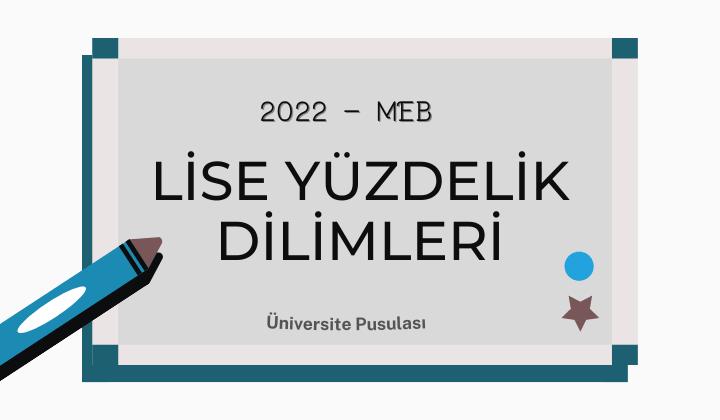 2022 Adana Liseleri Yüzdelik Dilimleri